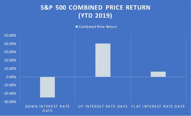SP500-combined-price-return